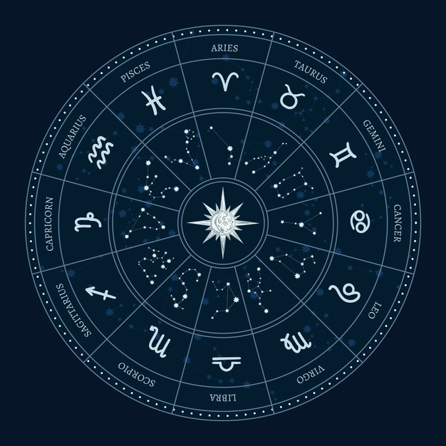 astrology-zodiac-signs-what-they-tell-us